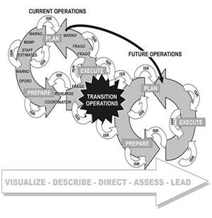 Defense Related Video Analytics, IVS & ISR Technologies & Global Market - 2015-2020