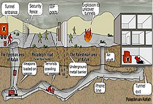 Subterranean Warfare (Tunnels & Underground Structures Detection and Subterranean Robots) Technologies: Global Market - 2015-2020