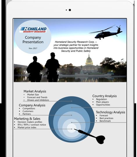 Business Intelligence Market Reports Market Intelligence