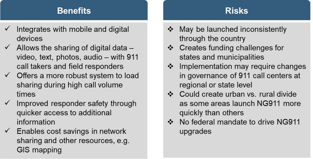 NG911 Benefits vs. Risks