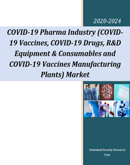 COVID-19 Pharma Industry (COVID-19 Vaccines, COVID-19 Drugs, R&D Equipment & Consumables and COVID-19 Vaccines Manufacturing Plants) Market - 2020-2024