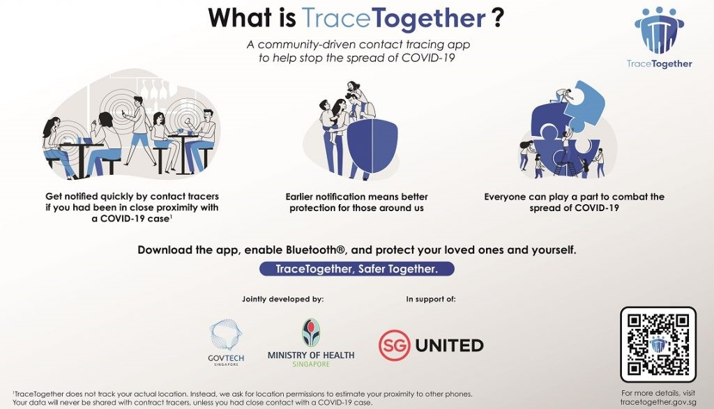 Trace Together APP for COVID19 Tracing