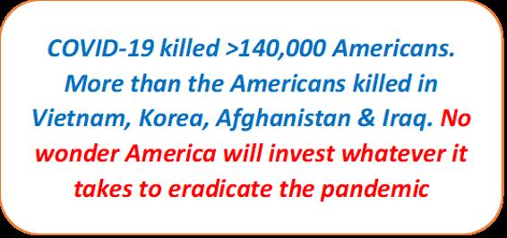 USA COVID-19 Deaths