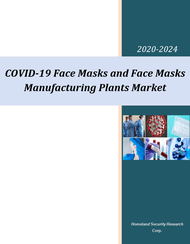 COVID-19 Face Masks Manufacturing Plants Market Cover
