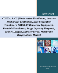 COVID-19 ICU (Noninvasive Ventilators, Invasive Mechanical Ventilators, Next Generation Ventilators, COVID-19 Homecare Equipment, Portable Ventilators, Surge Capacity Hospitals, Kidney Dialysis, Extracorporeal Membrane Oxygenation) Market -2024