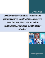 COVID-19 Mechanical Ventilators Market