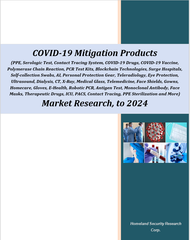 COVID-19 Mitigation Products Market Research to 2024