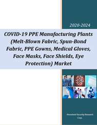 COVID-19 PPE Manufacturing Plants (Melt-Blown Fabric, Spun-Bond Fabric, PPE Gowns, Medical Gloves, Face Masks, Face Shields, Eye Protection) Market- 2020-2024