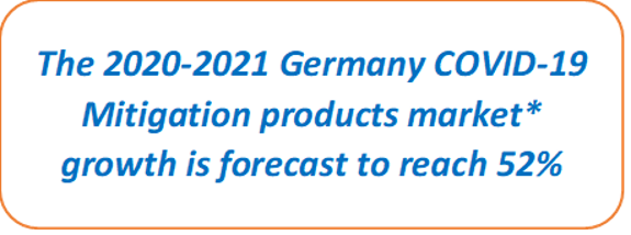 Germany COVID-19 Mitigation Products Market Growth