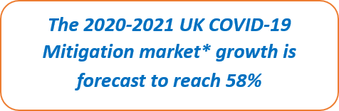 UK COVID-19 market growth